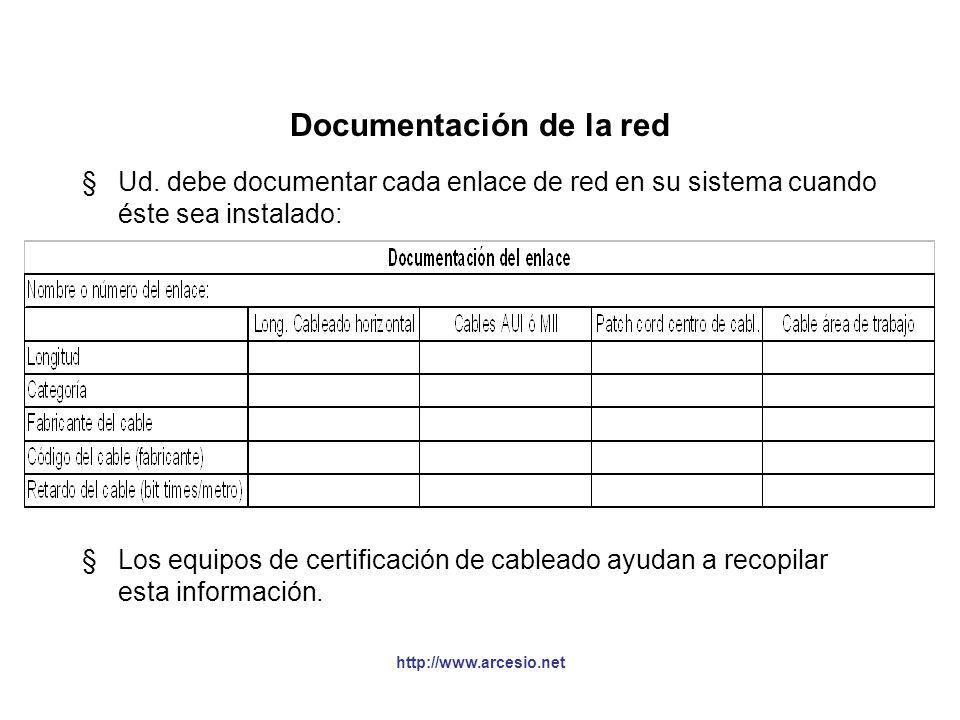 Documentación de la red