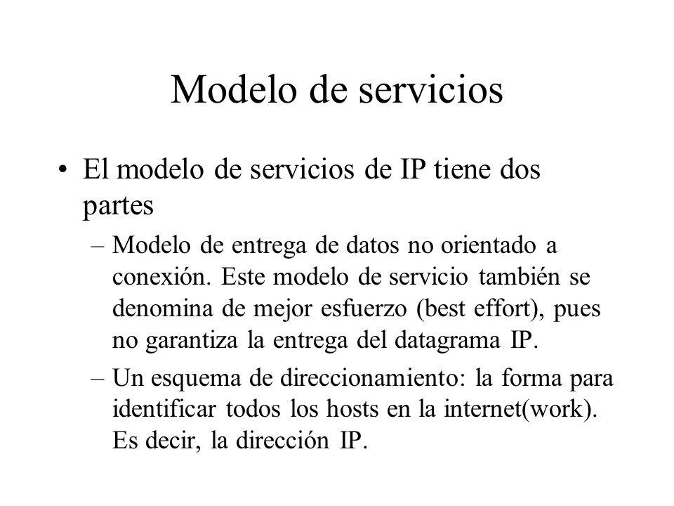 Modelo de servicios El modelo de servicios de IP tiene dos partes
