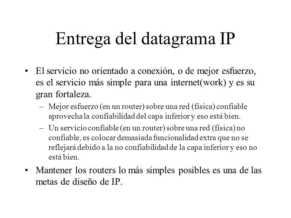 Entrega del datagrama IP