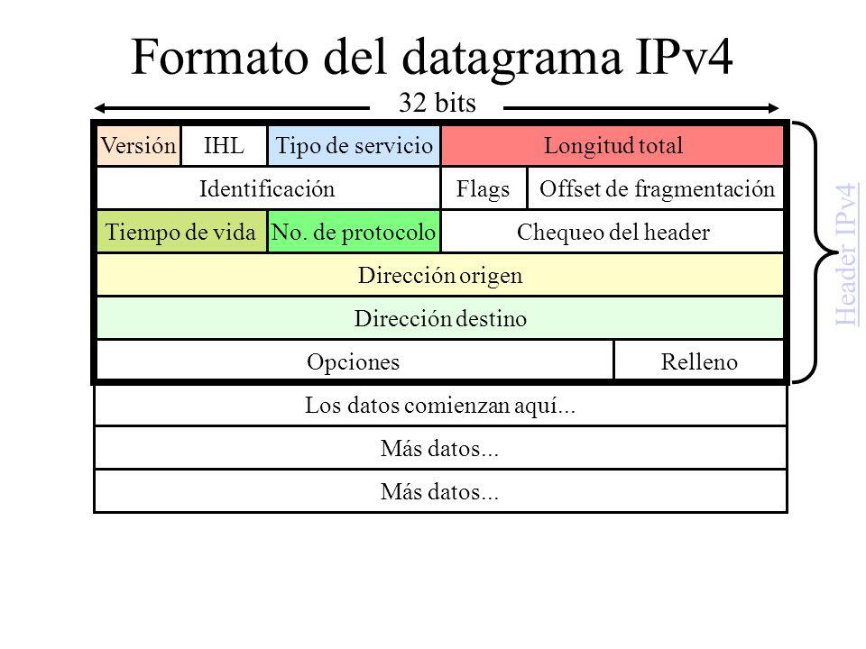 Formato del datagrama IPv4