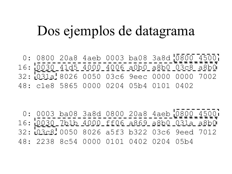 Dos ejemplos de datagrama