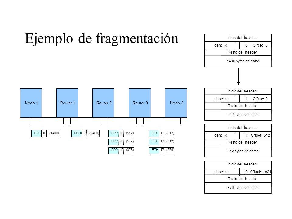 Ejemplo de fragmentación