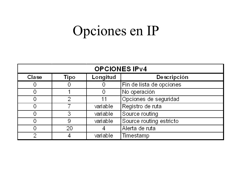 Opciones en IP