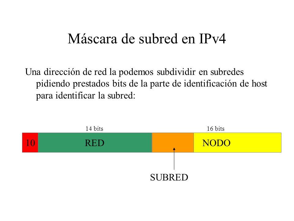 Máscara de subred en IPv4