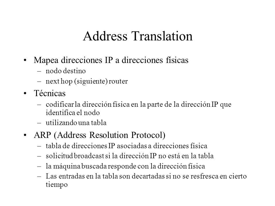 Address Translation Mapea direcciones IP a direcciones físicas