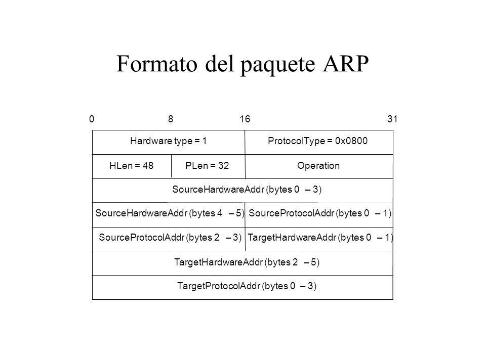 Formato del paquete ARP