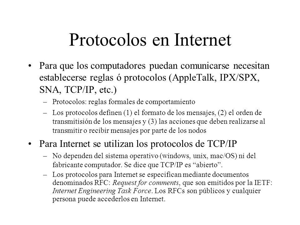 Protocolos en Internet