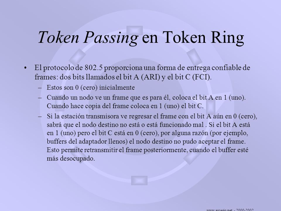 Token Passing en Token Ring