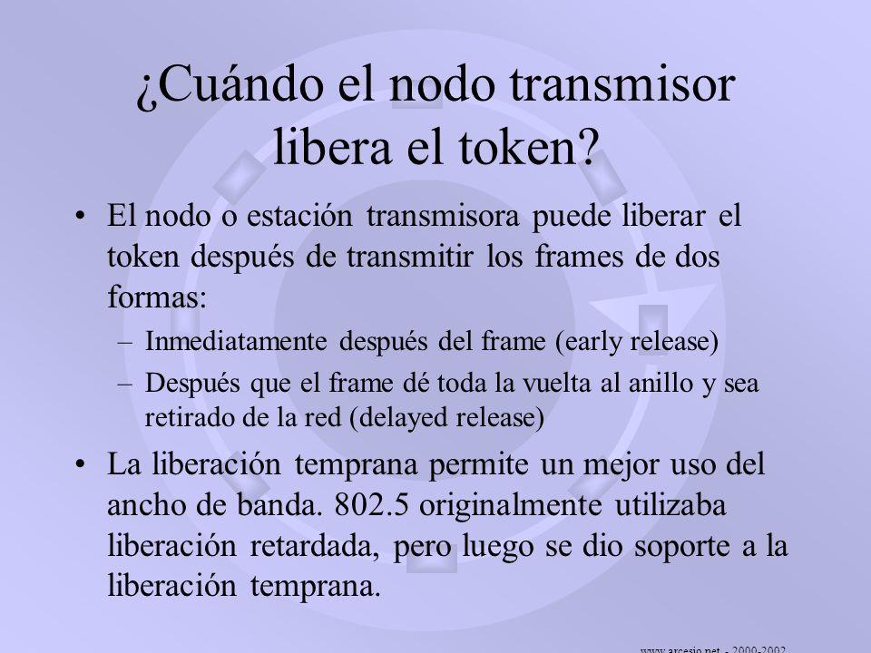 ¿Cuándo el nodo transmisor libera el token