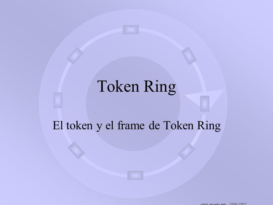 El token y el frame de Token Ring