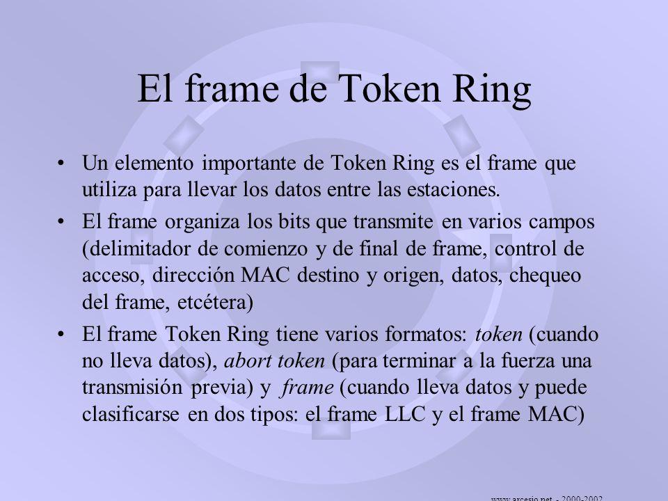 El frame de Token Ring Un elemento importante de Token Ring es el frame que utiliza para llevar los datos entre las estaciones.