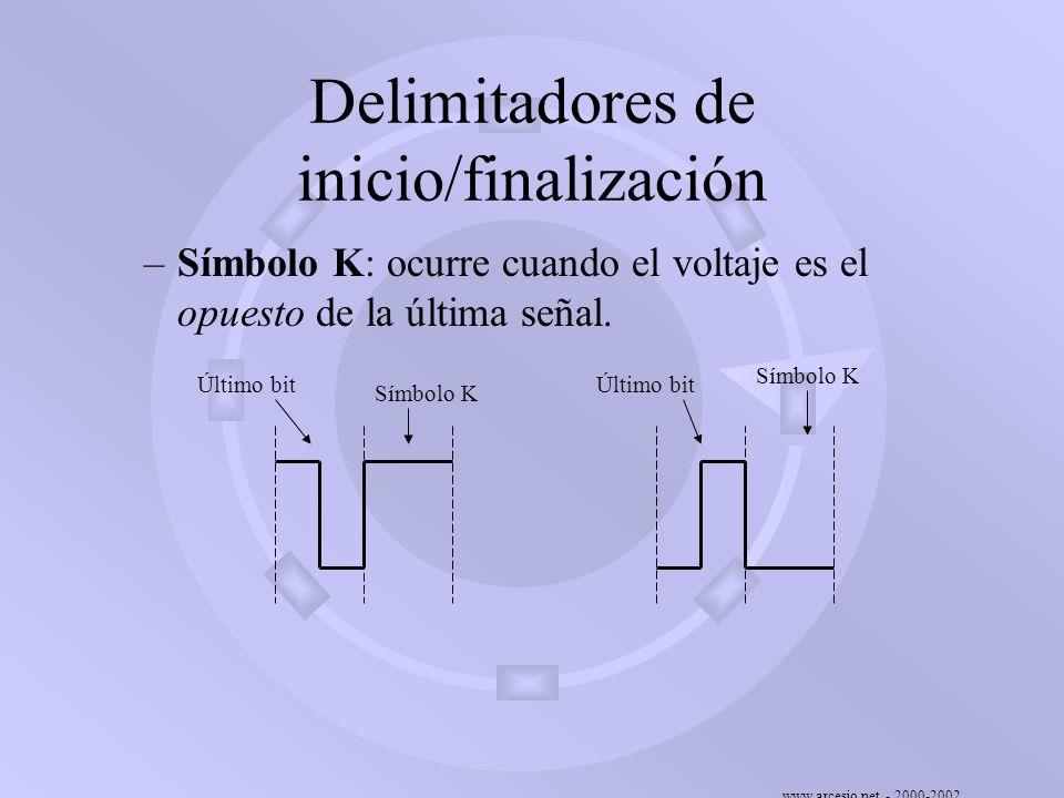 Delimitadores de inicio/finalización