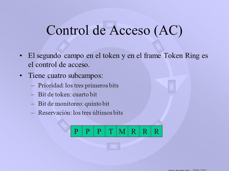 Control de Acceso (AC) El segundo campo en el token y en el frame Token Ring es el control de acceso.