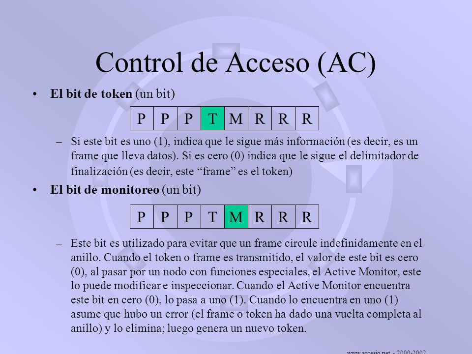 Control de Acceso (AC) P T M R P T M R El bit de token (un bit)