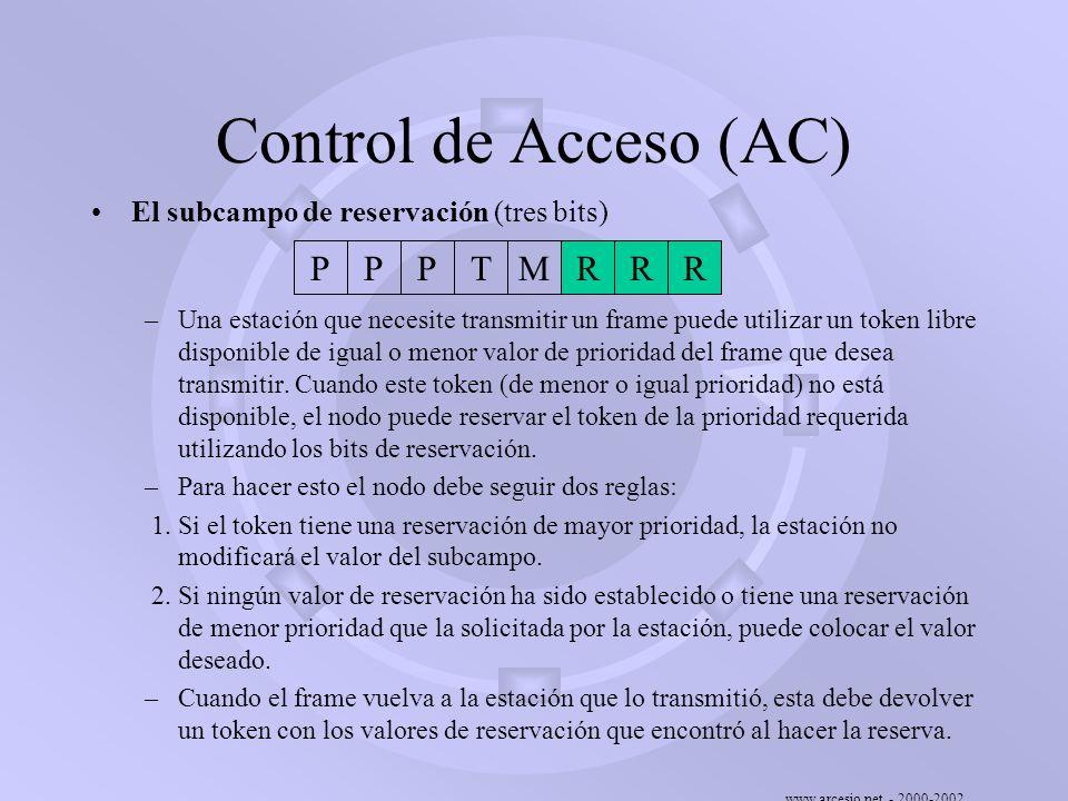 Control de Acceso (AC) P T M R El subcampo de reservación (tres bits)