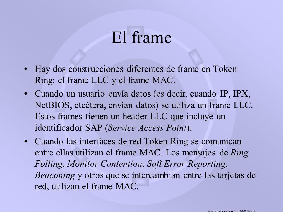 El frame Hay dos construcciones diferentes de frame en Token Ring: el frame LLC y el frame MAC.