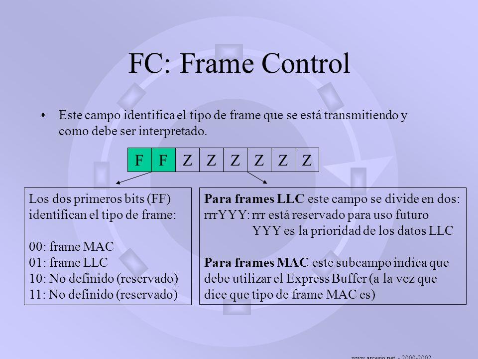 FC: Frame Control Este campo identifica el tipo de frame que se está transmitiendo y como debe ser interpretado.