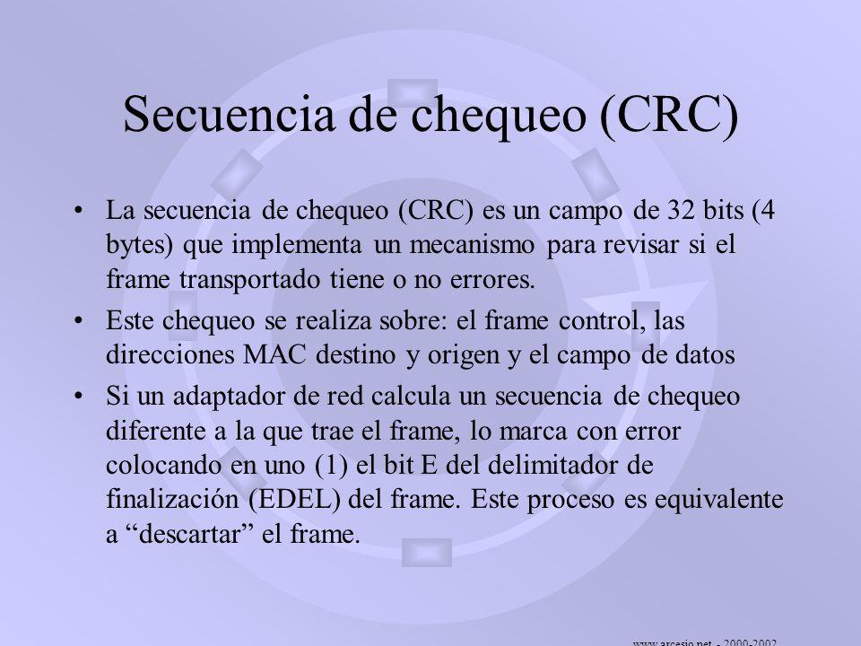 Secuencia de chequeo (CRC)