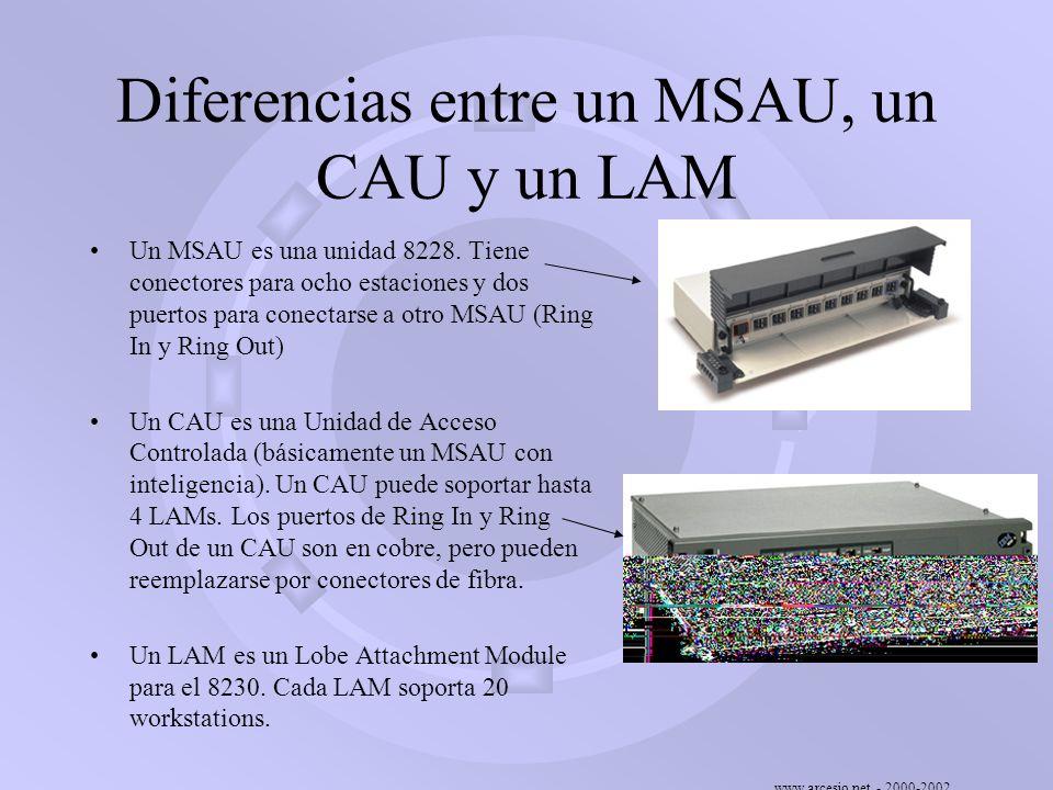 Diferencias entre un MSAU, un CAU y un LAM