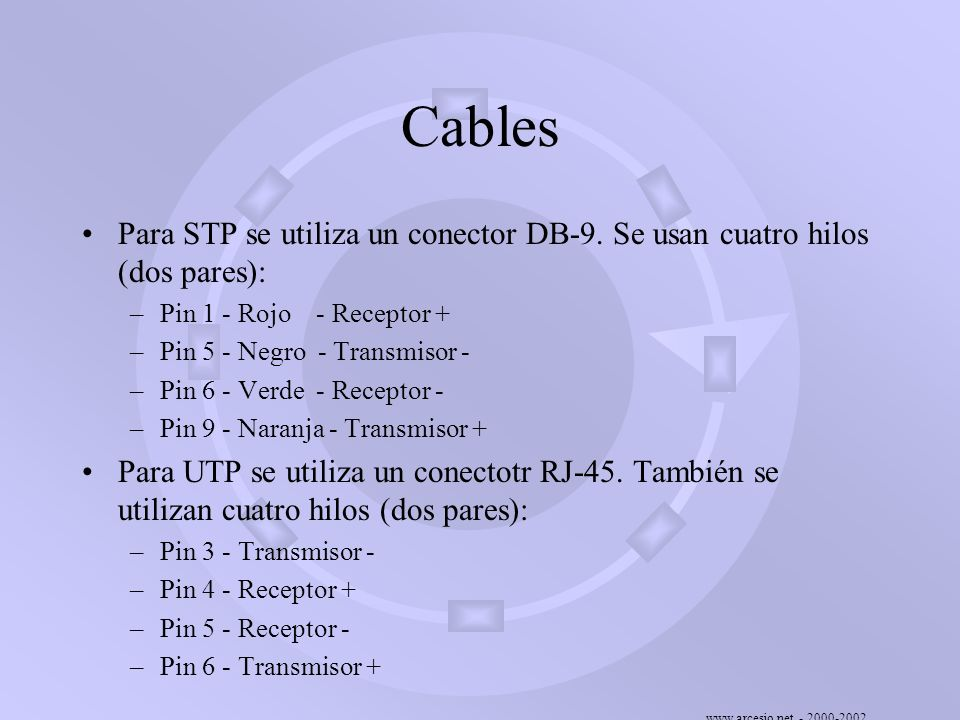Cables Para STP se utiliza un conector DB-9. Se usan cuatro hilos (dos pares): Pin 1 - Rojo - Receptor +