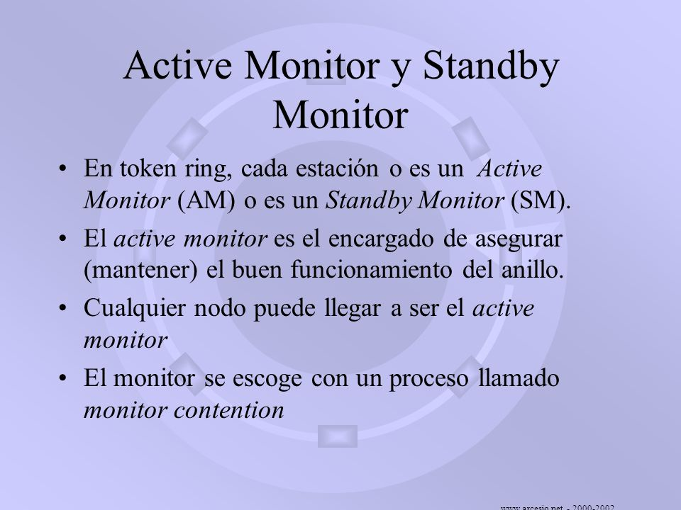 Active Monitor y Standby Monitor