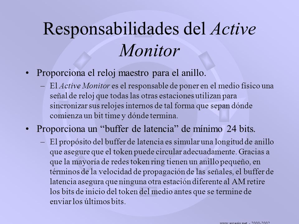 Responsabilidades del Active Monitor