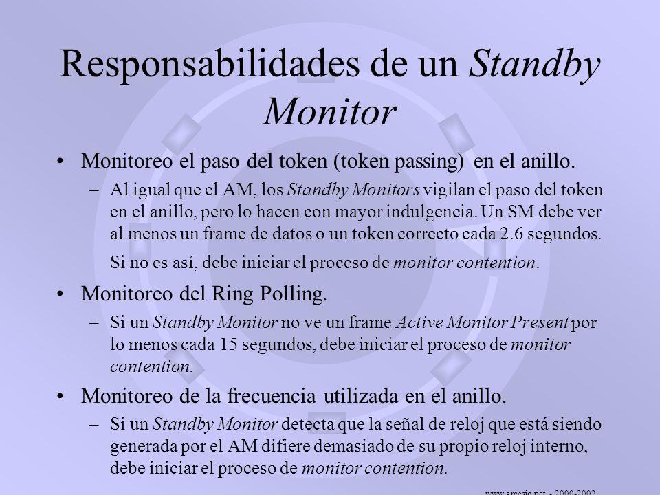 Responsabilidades de un Standby Monitor
