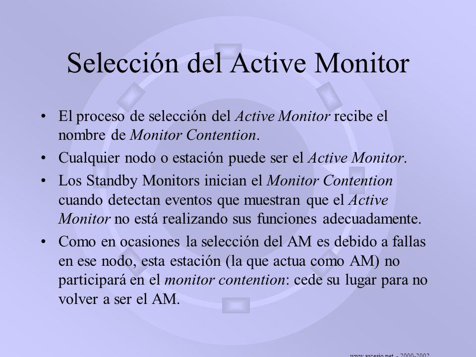 Selección del Active Monitor