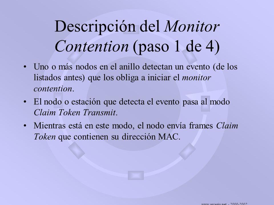 Descripción del Monitor Contention (paso 1 de 4)
