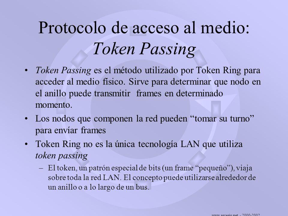 Protocolo de acceso al medio: Token Passing
