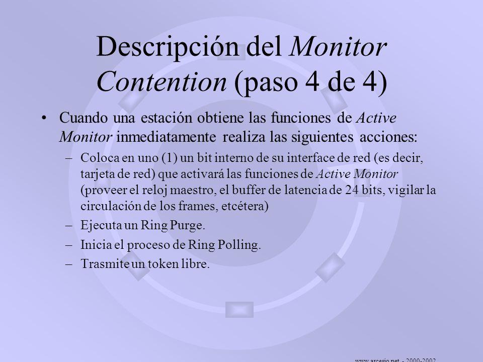 Descripción del Monitor Contention (paso 4 de 4)