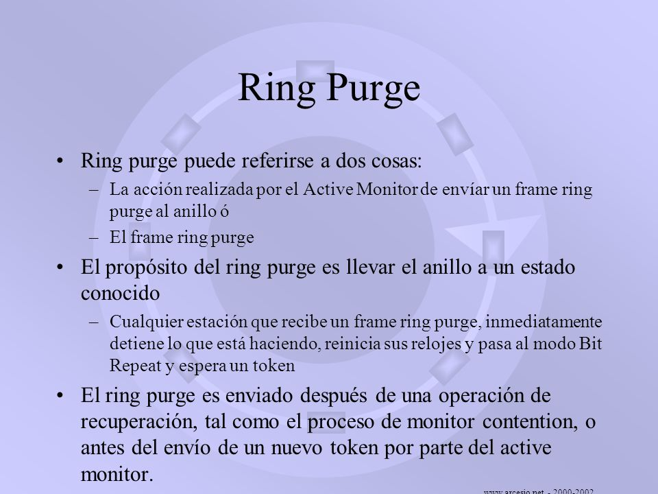 Ring Purge Ring purge puede referirse a dos cosas: