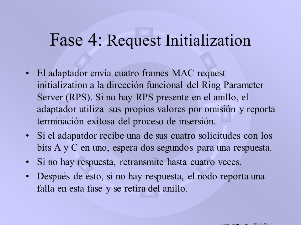 Fase 4: Request Initialization