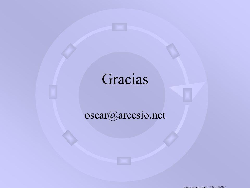 Gracias oscar@arcesio.net