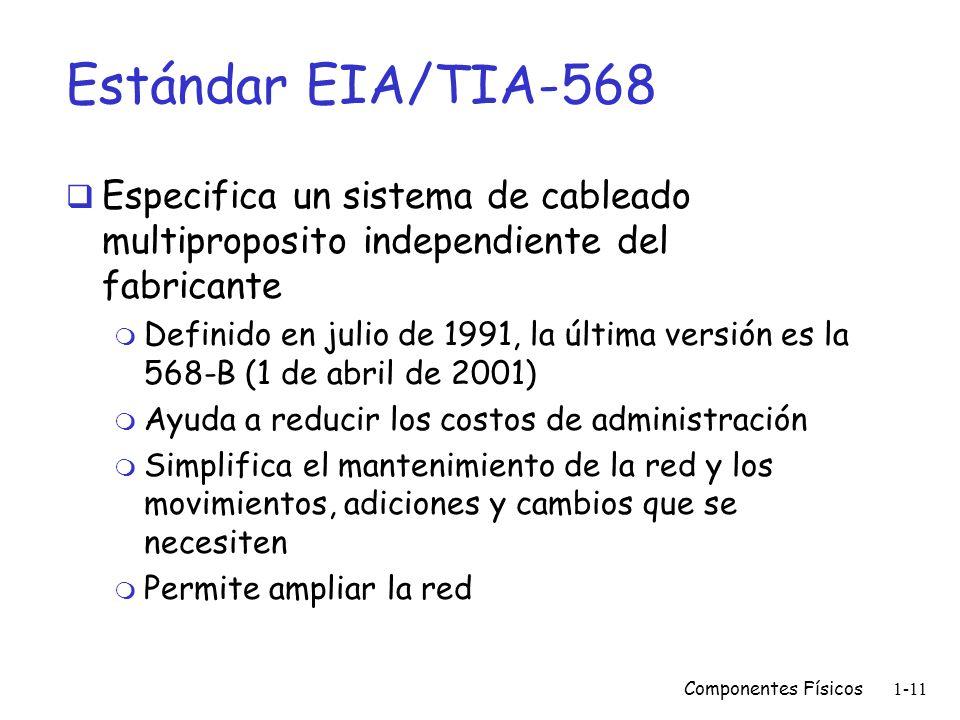 Estándar EIA/TIA-568 Especifica un sistema de cableado multiproposito independiente del fabricante.