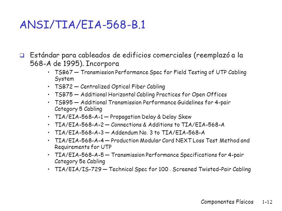 ANSI/TIA/EIA-568-B.1Estándar para cableados de edificios comerciales (reemplazó a la 568-A de 1995). Incorpora.