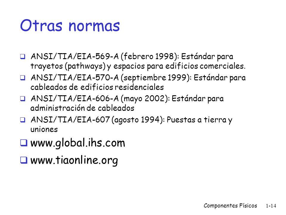 Otras normas www.global.ihs.com www.tiaonline.org