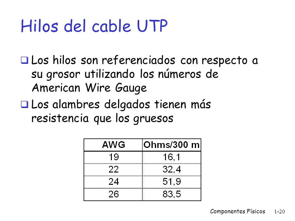 Hilos del cable UTPLos hilos son referenciados con respecto a su grosor utilizando los números de American Wire Gauge.