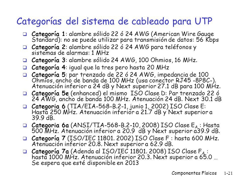 Categorías del sistema de cableado para UTP