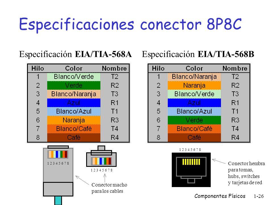 Especificaciones conector 8P8C