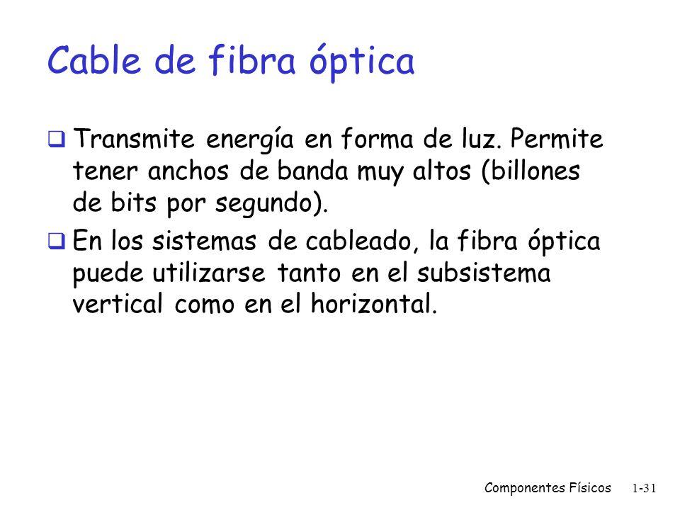 Cable de fibra óptica Transmite energía en forma de luz. Permite tener anchos de banda muy altos (billones de bits por segundo).