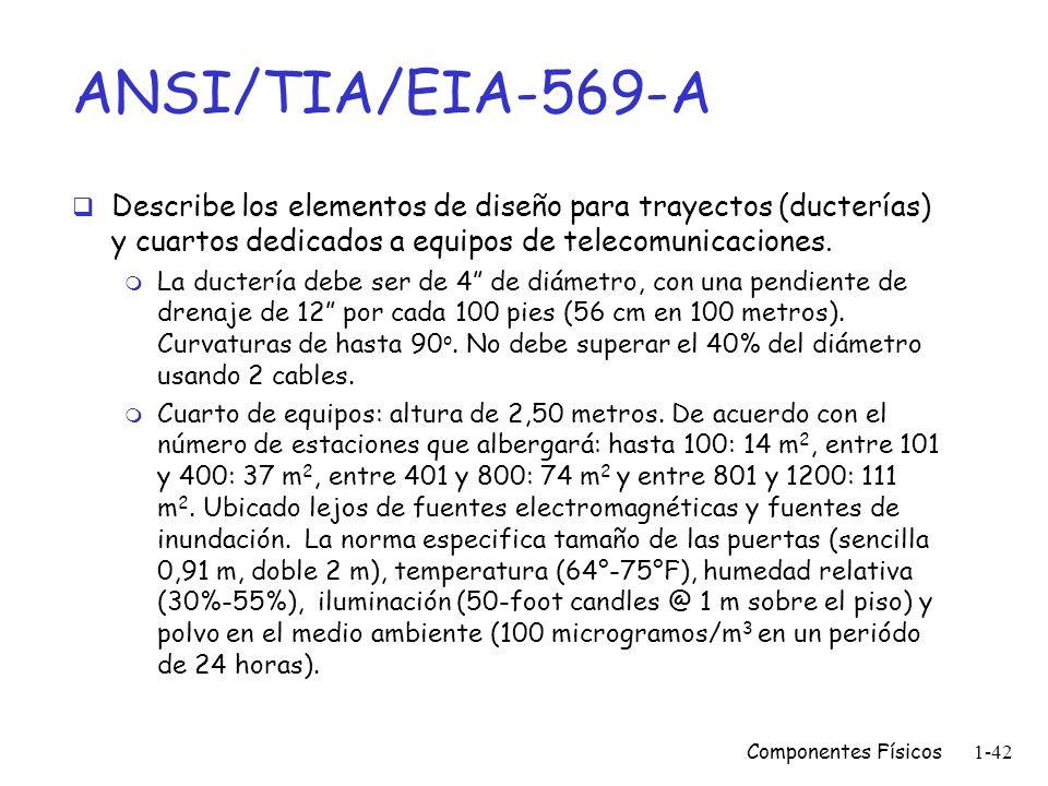 ANSI/TIA/EIA-569-ADescribe los elementos de diseño para trayectos (ducterías) y cuartos dedicados a equipos de telecomunicaciones.