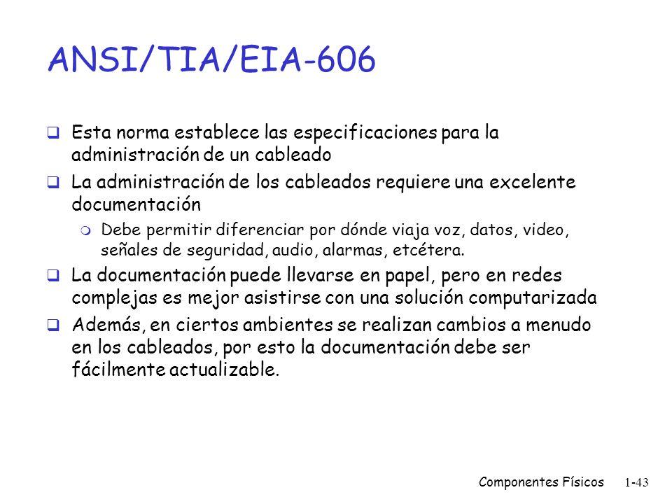 ANSI/TIA/EIA-606 Esta norma establece las especificaciones para la administración de un cableado.