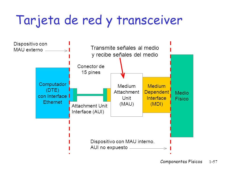 Tarjeta de red y transceiver