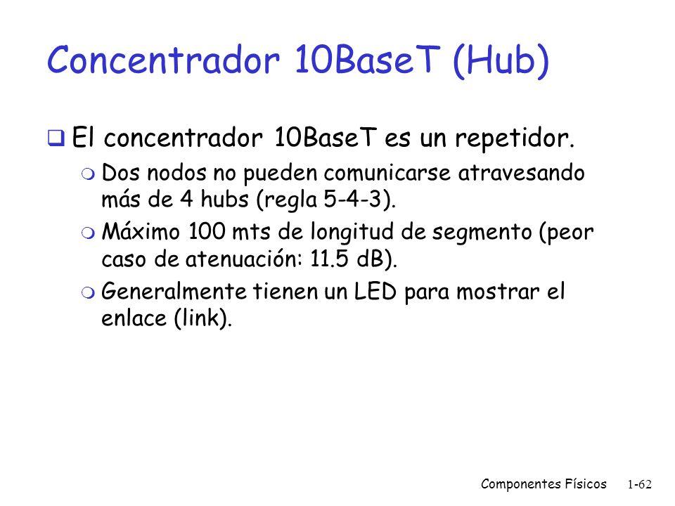 Concentrador 10BaseT (Hub)