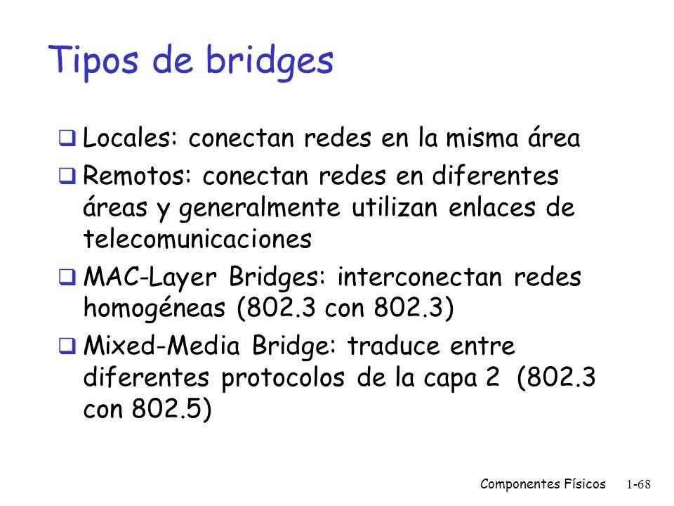 Tipos de bridges Locales: conectan redes en la misma área