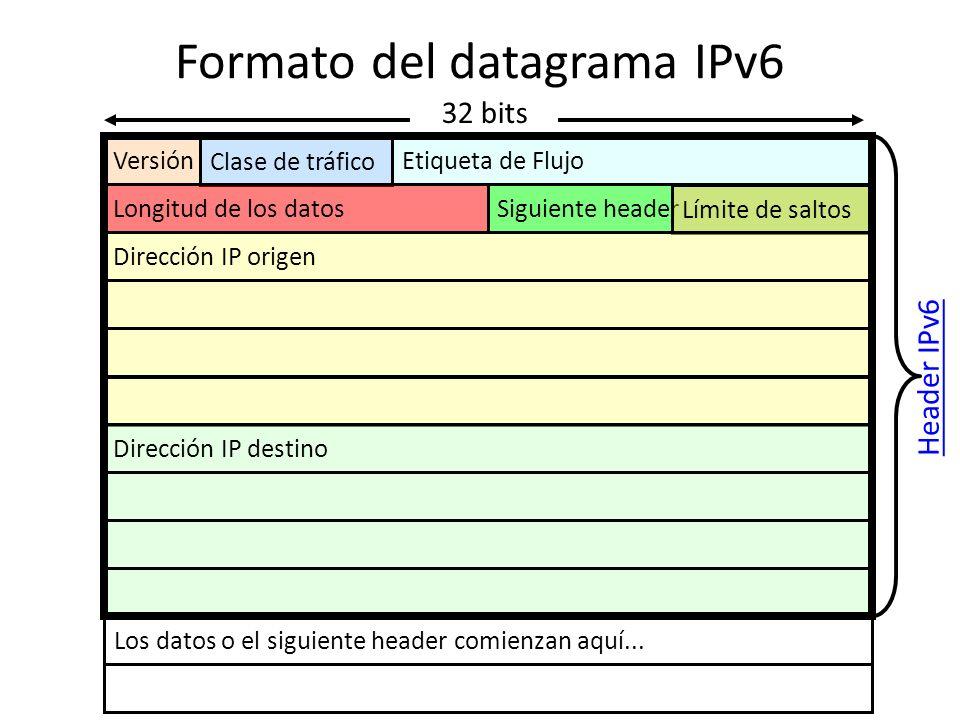 Formato del datagrama IPv6