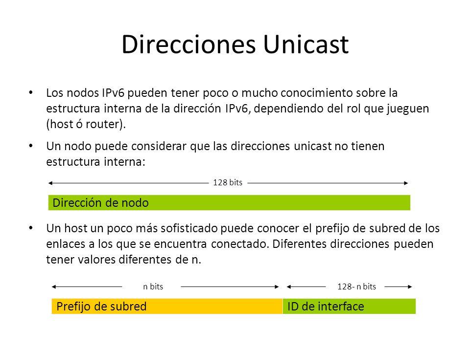 Direcciones Unicast
