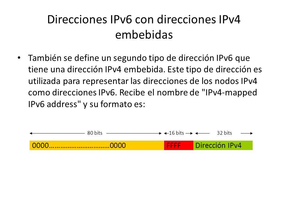 Direcciones IPv6 con direcciones IPv4 embebidas