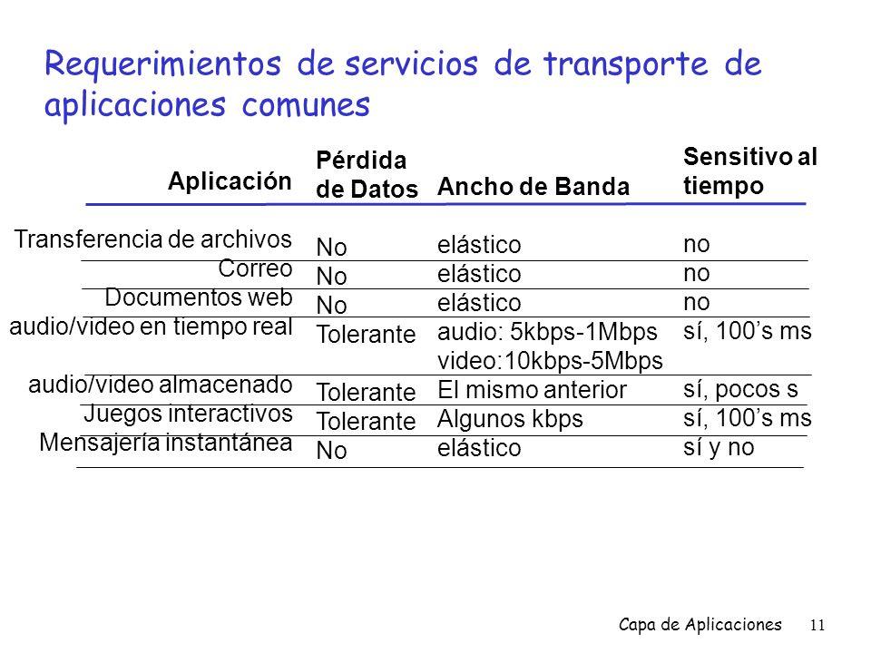 Requerimientos de servicios de transporte de aplicaciones comunes